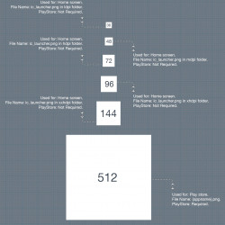 Android OS App Icon Sizes | Visual.ly