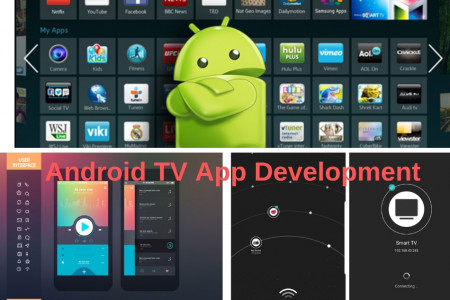 Android TV App Development Service Provider in USA, UK & Australia - 4 Way Technologies Infographic