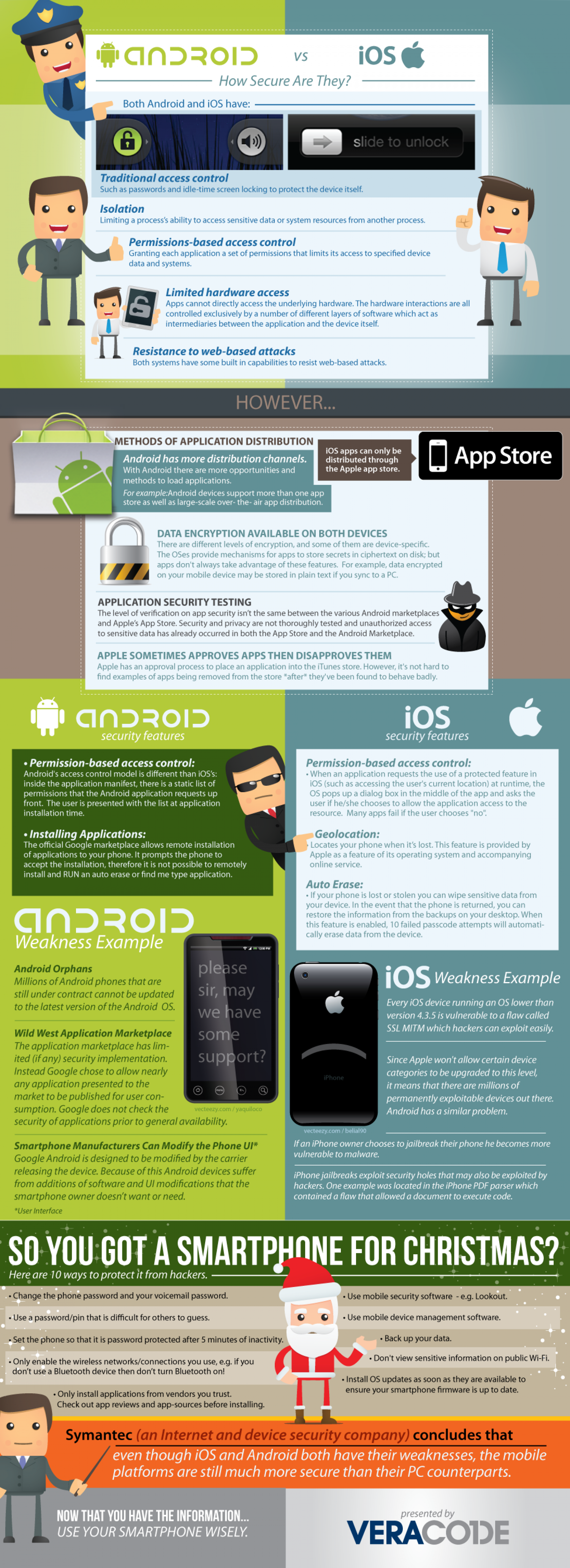 Android vs iOS: How Secure Are They? Infographic