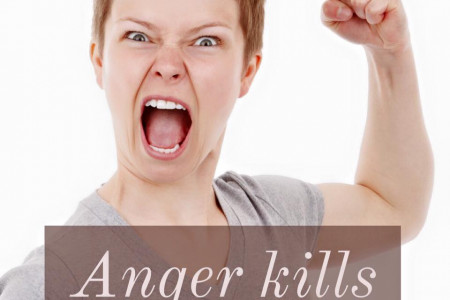 Anger Management Infographic