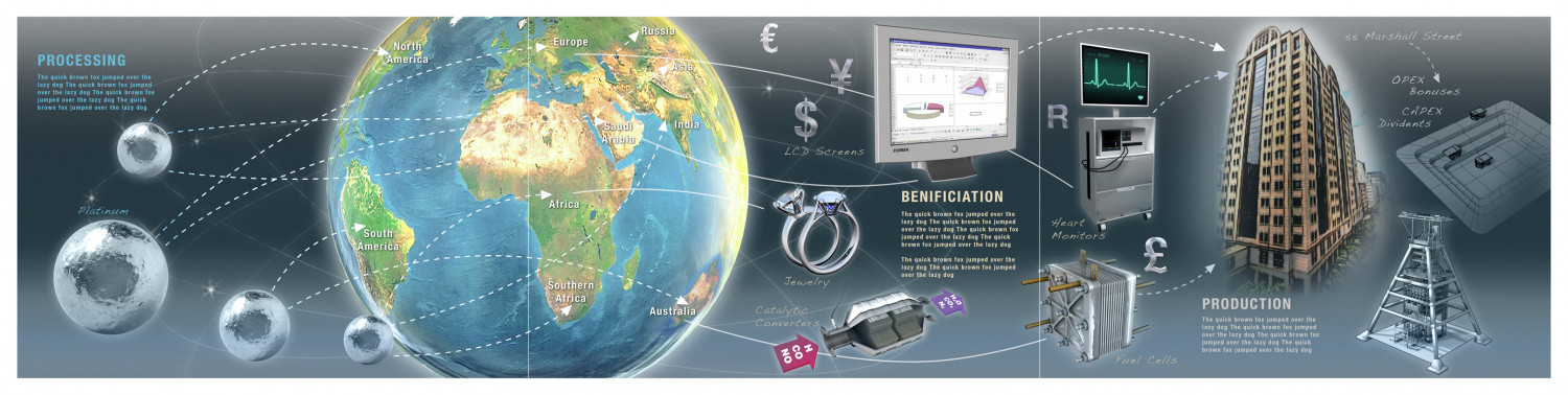 Anglo American Employees Report Infographic