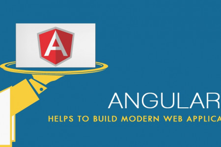 Angularjs Development Company in India Infographic