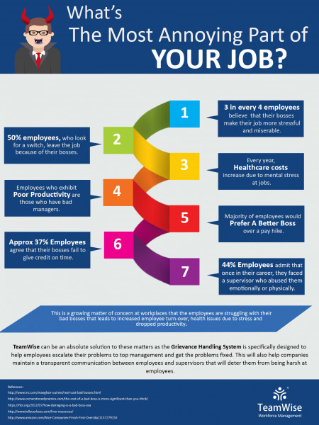 Annoyed With Your Job work or Is it Your Boss?? Infographic