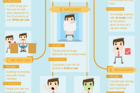 Annoying co-worker habits Infographic
