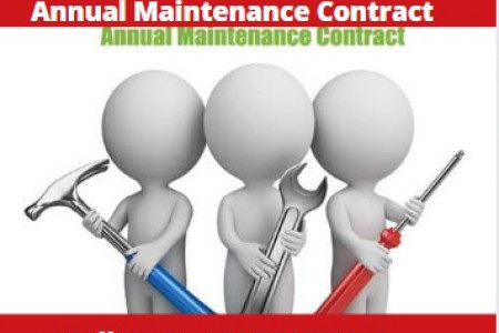 Annual Maintenance Contract Services Infographic