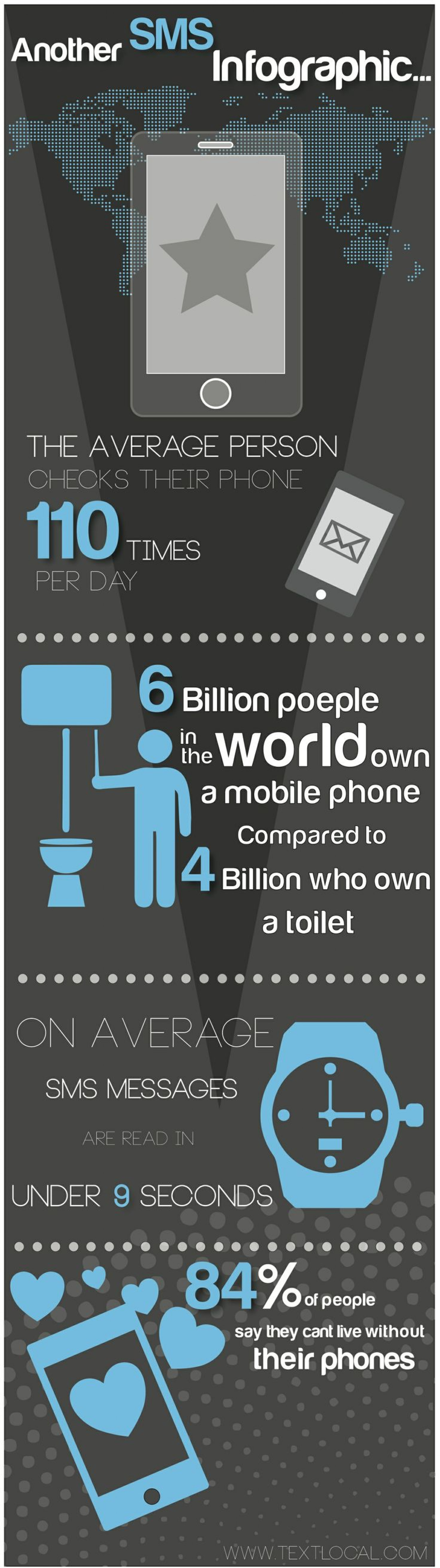Another SMS Infographic Infographic