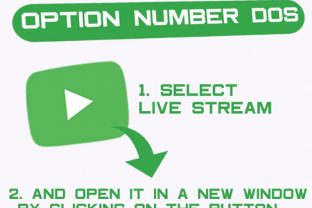 Another version of How to adjust Unibet TV on full screen Infographic