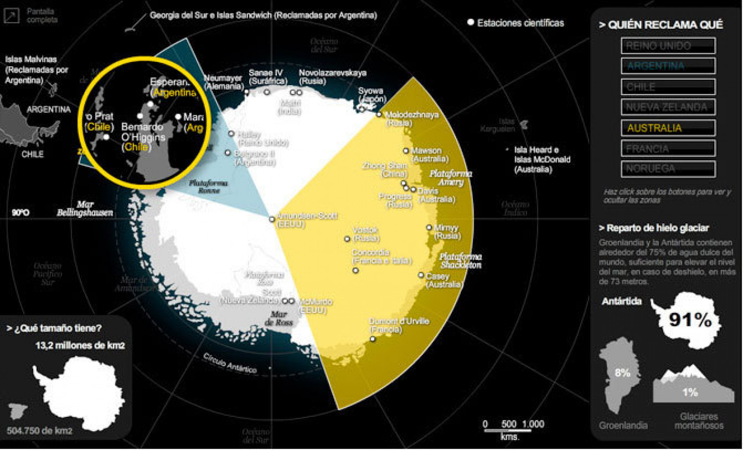 Antarctic: who's the owner Infographic