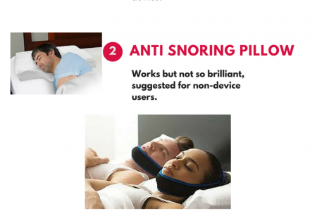 ANTI SNORING DEVICES Infographic