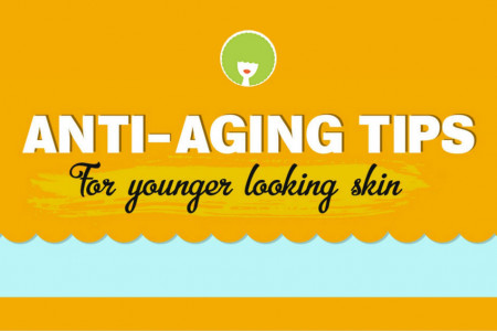 Anti-Aging Tips for Younger Looking Skin Infographic