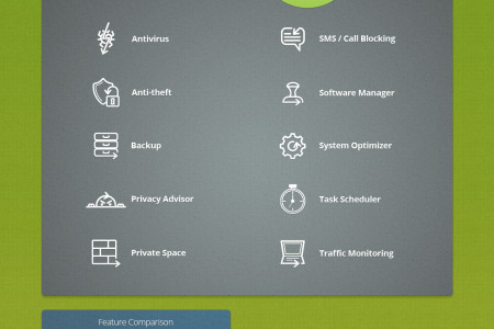Antivirus Software for Your Android Mobiles Infographic