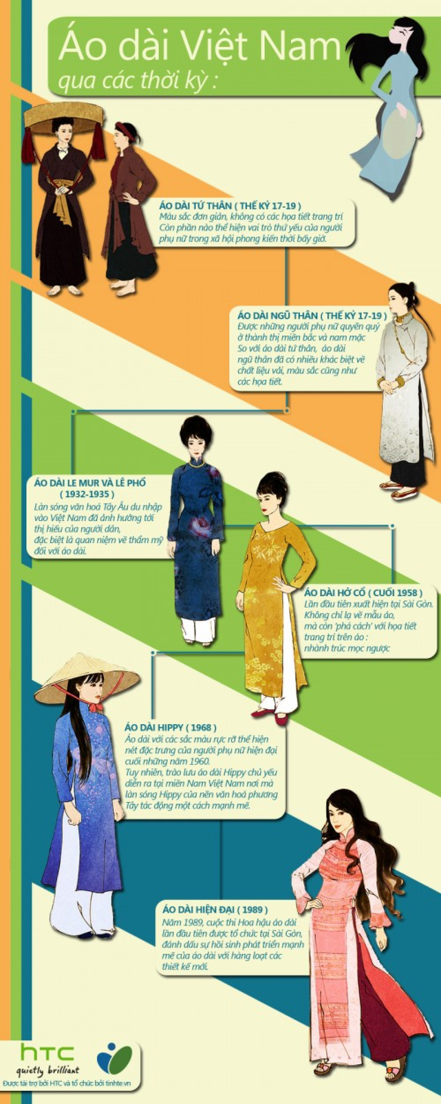 """Ao dai"" of Vietnam Infographic"