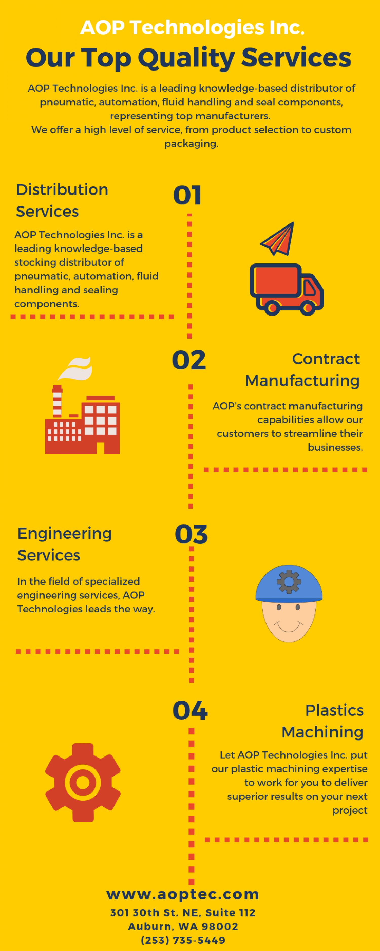 AOP Technologies - Top Quality Services Infographic