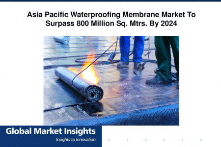 APAC Waterproofing Membrane Market growth drivers in 2017 & Challenges by 2024 Infographic