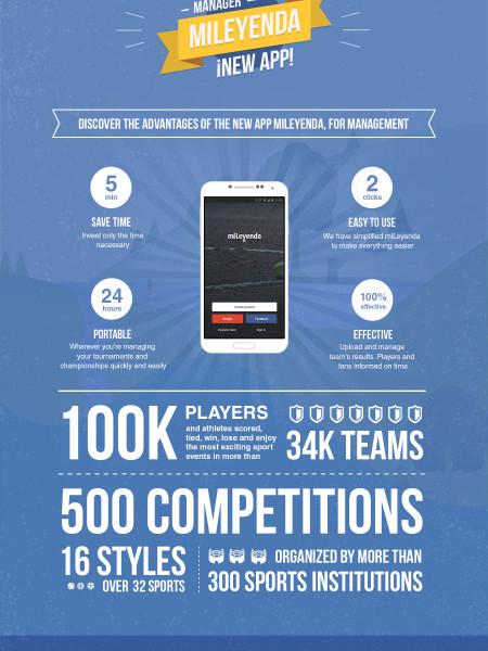 APP miLeyenda. Managing your tournaments and championships quickly Infographic