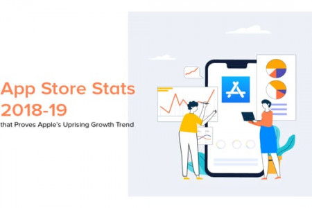 App Store Stats 2018-19 Infographic