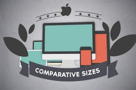 Apple devices infographic Infographic