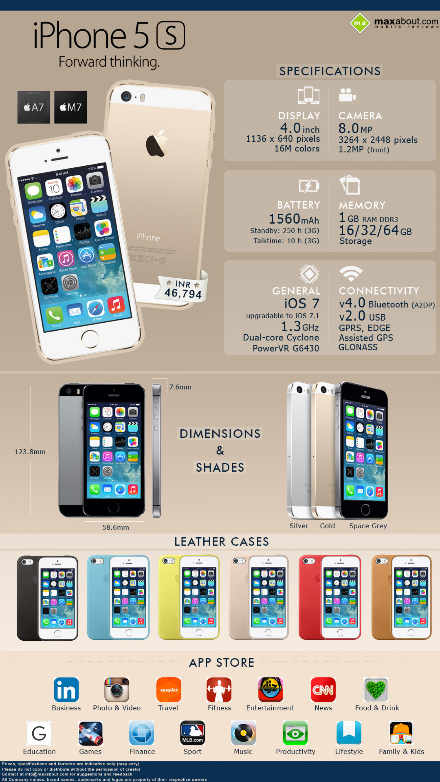 Apple iPhone 5S - Forward Thinking. Infographic