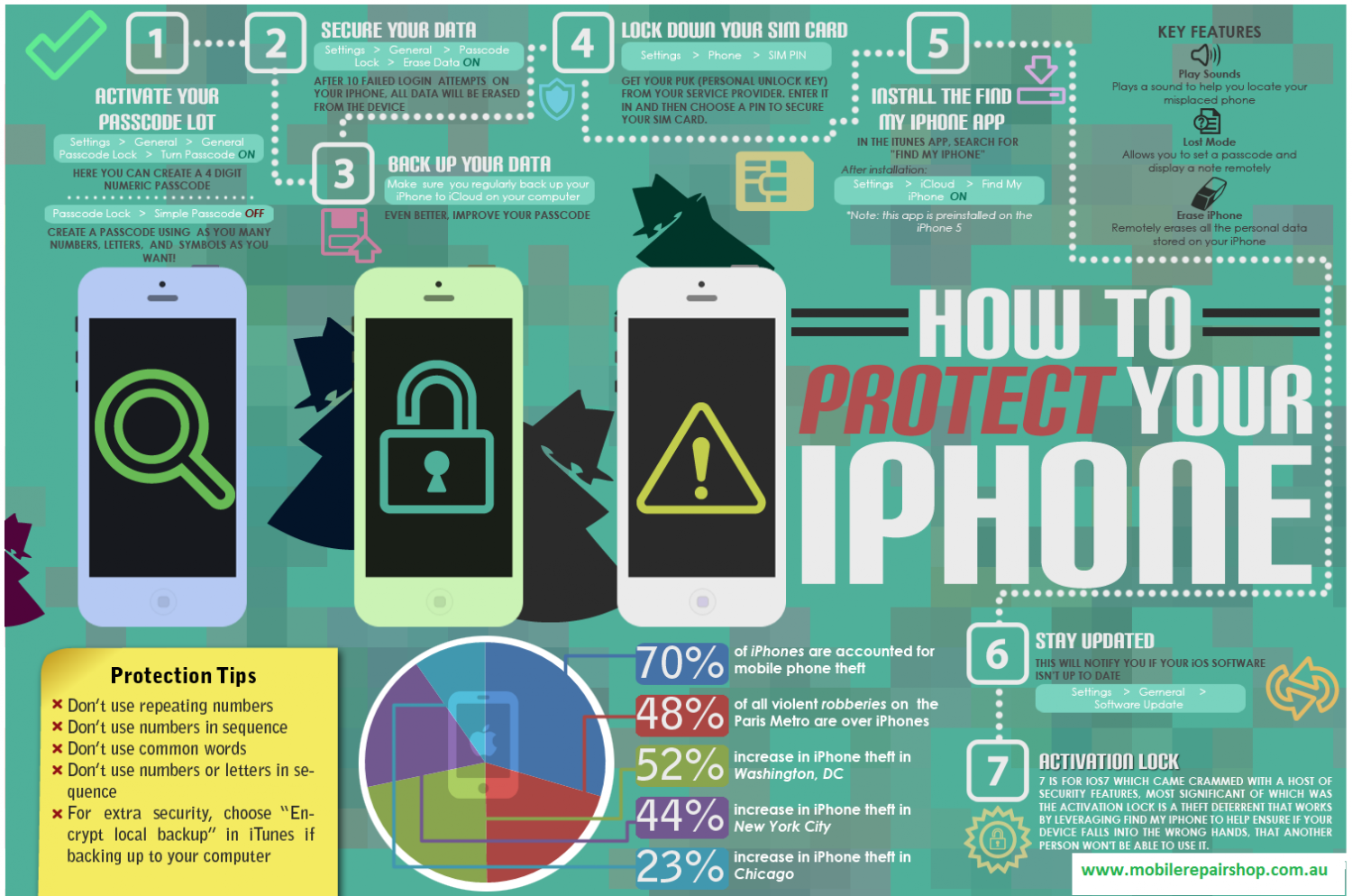 Apple iPhone Fix Screen Repair & Glass Replacement near me Infographic