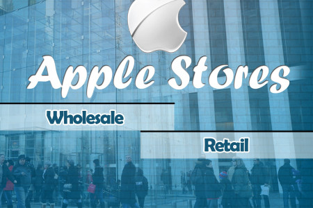 Apple Stores, Retail And Wholesale Infographic