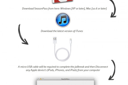 Apple TV Jailbreak Guide Infographic