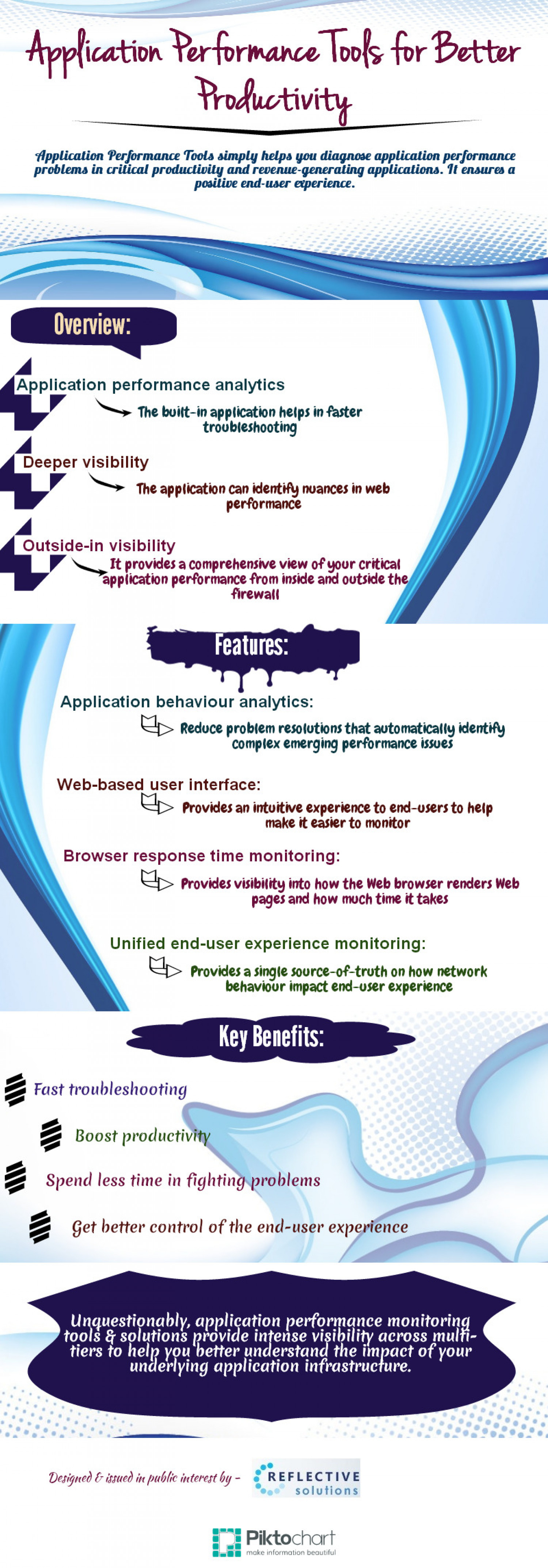 Application Performance Tools for Better Productivity Infographic