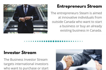 Apply For Business Visa Canada – Kennedy Immigration Solutions Infographic