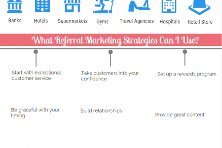 Apply These Secret Techniques To Improve Your Referral Marketing Infographic