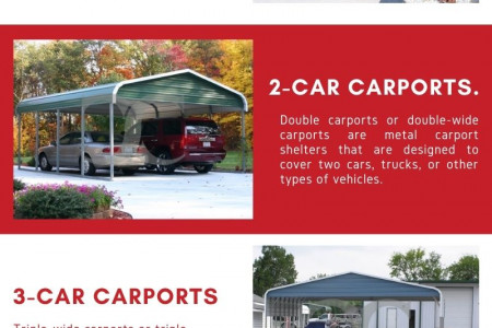 Approve the Metal and Steel Carports in North Carolina Infographic