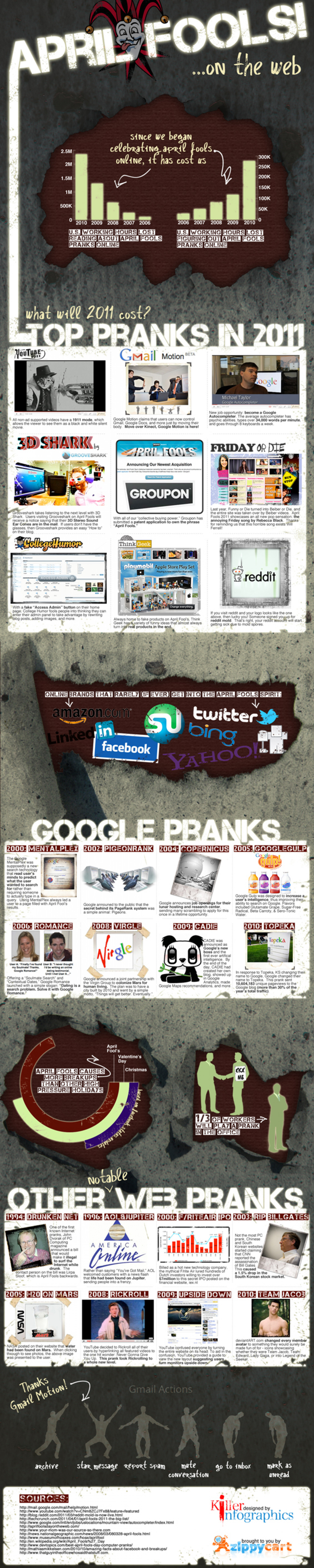 April Fools 2011: Pranks Around the World  Infographic