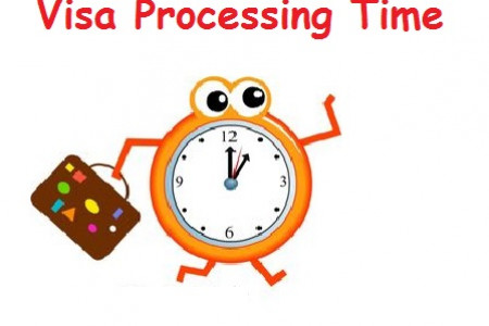 Aptech Global to your rescue for Australia PR processing time  Infographic
