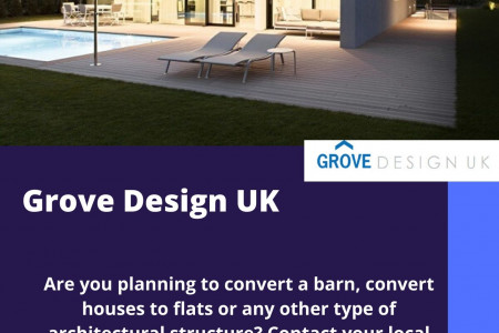 Architectural Designs and Drawing in Havant Infographic