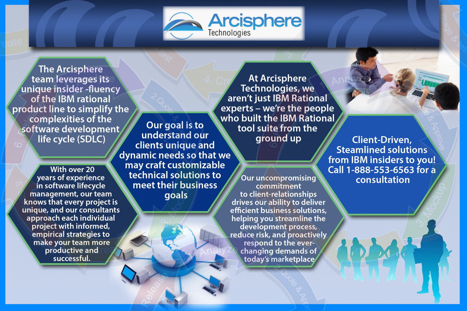 Arcisphere - Agile Software Development Company Infographic