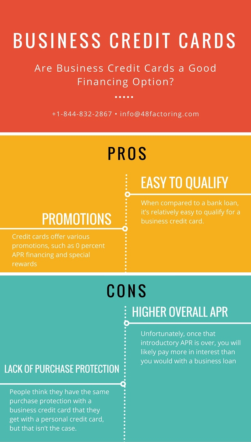 Easy Qualify Business Credit Cards Image collections - Card Design ...