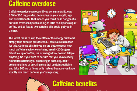 Are Caffeine Pills Bad For Your Health? Infographic