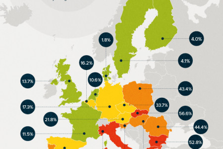 Are Children Flying the Nest or Staying Home to Roost? Infographic