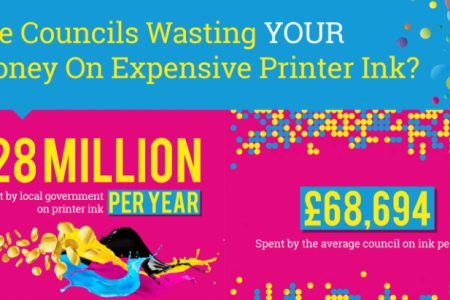 Are Councils Wasting YOUR Money On Expensive Printer Ink? Infographic