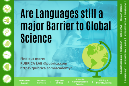 Are Languages  still a major Barrier to Global Science - Translation support Infographic