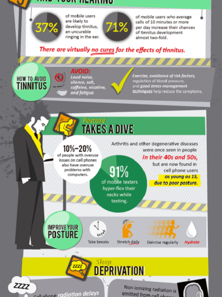 Are Mobile Devices Destroying Your Body? Infographic