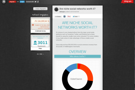 Are Niche Social Networks Worth It? Infographic