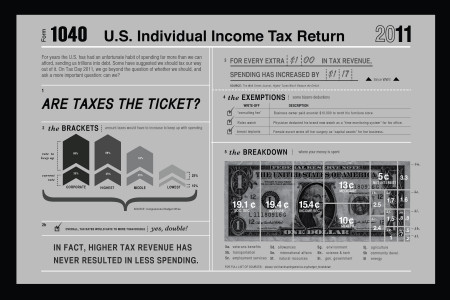 Are taxes the ticket Infographic