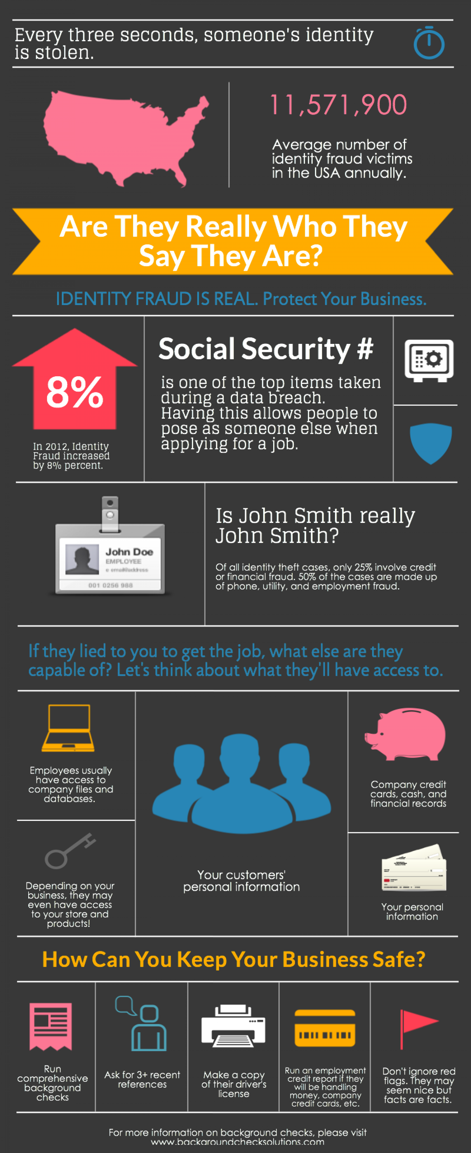 Are They Really Who They Say They Are? Infographic