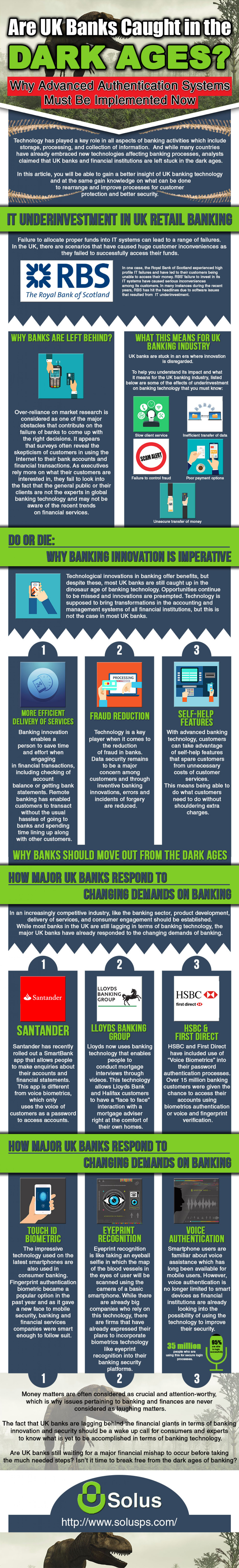 Are UK Banks Caught in the Dark Ages? Infographic