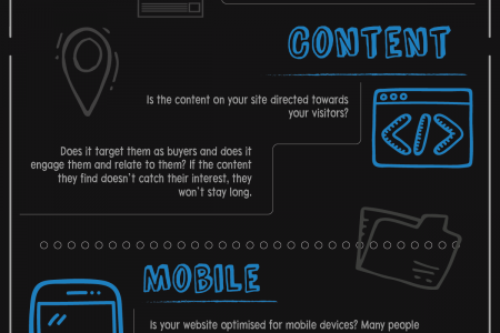Are Visitors Not Converting Into Customers? How To Identify Where Your Website Is Failing You [Infographic] Infographic