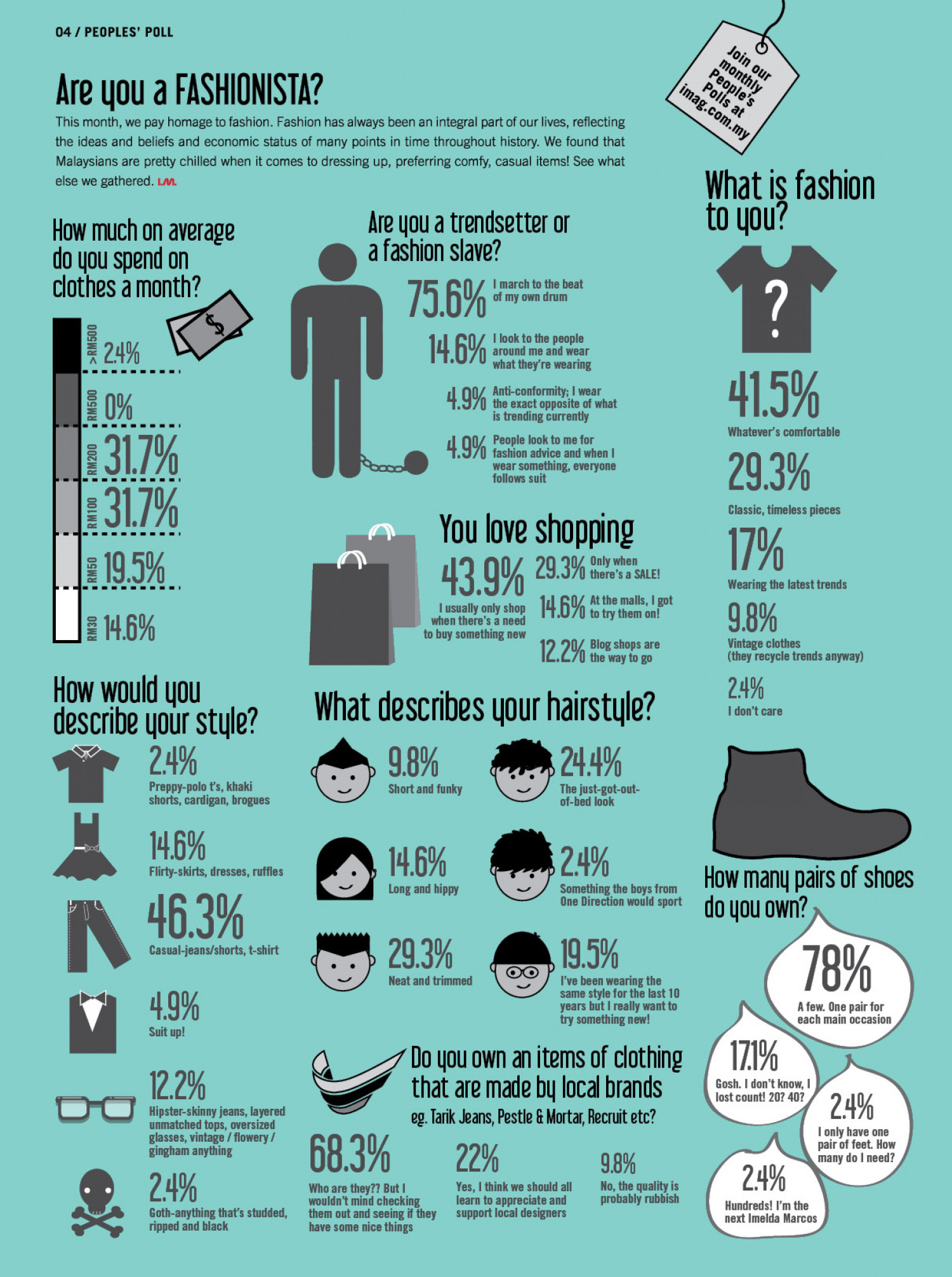 Are you a Fashionista?  Infographic