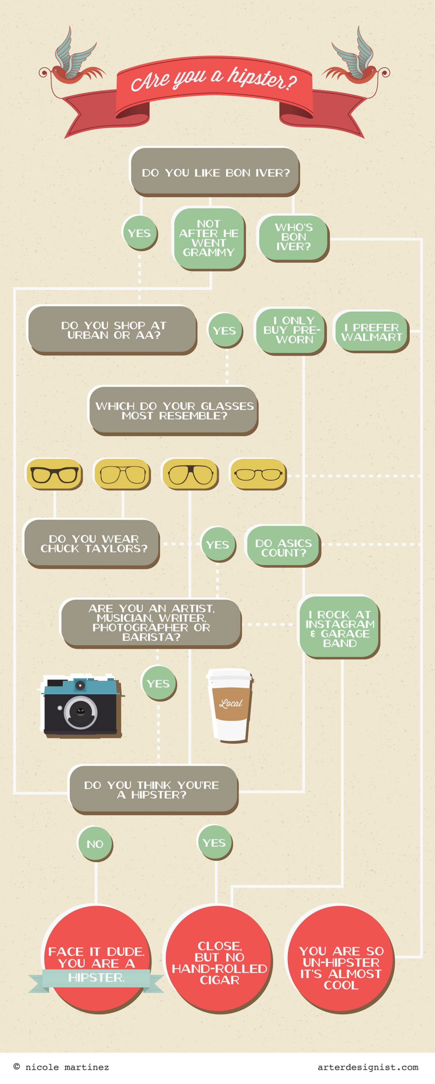 Are You a Hipster? Infographic