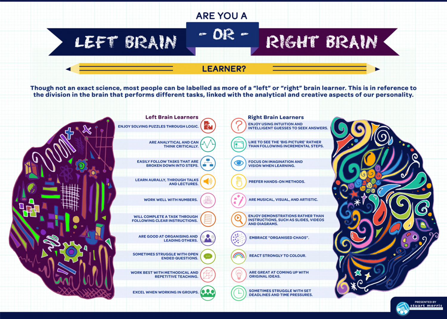 the brain left vs right essay Left or right brain what's the difference a creative person is a person that can process information that is available to everyone.