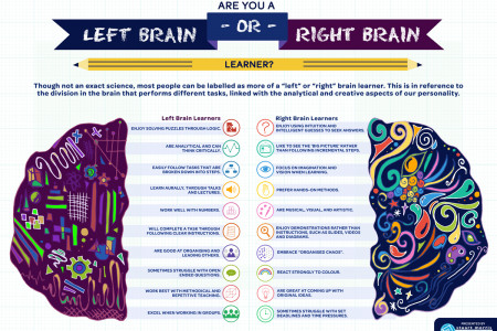 Are you a Left Brain or Right Brain Learner? Infographic