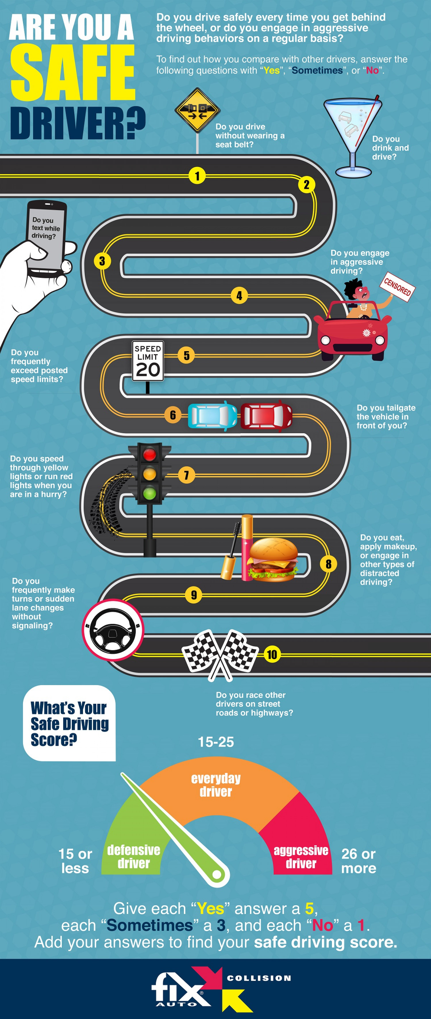 Are You a Safe Driver? Infographic