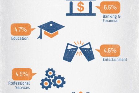 Are You an IT Leader or Laggard? Infographic